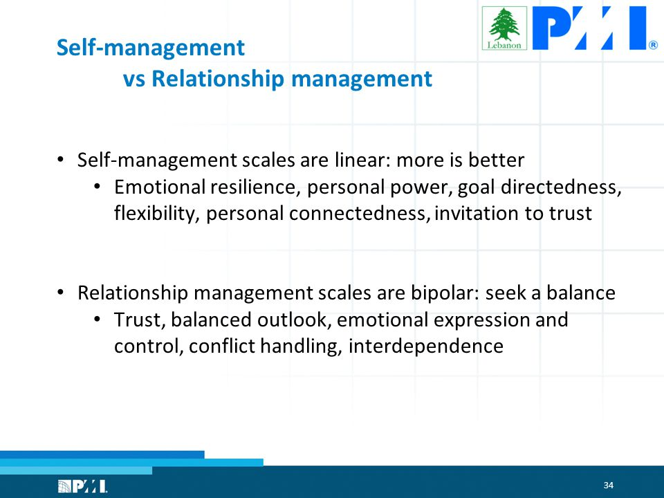 34 Self-management vs Relationship management Self-management scales are linear: more is better Emotional resilience, personal power, goal directedness, flexibility, personal connectedness, invitation to trust Relationship management scales are bipolar: seek a balance Trust, balanced outlook, emotional expression and control, conflict handling, interdependence