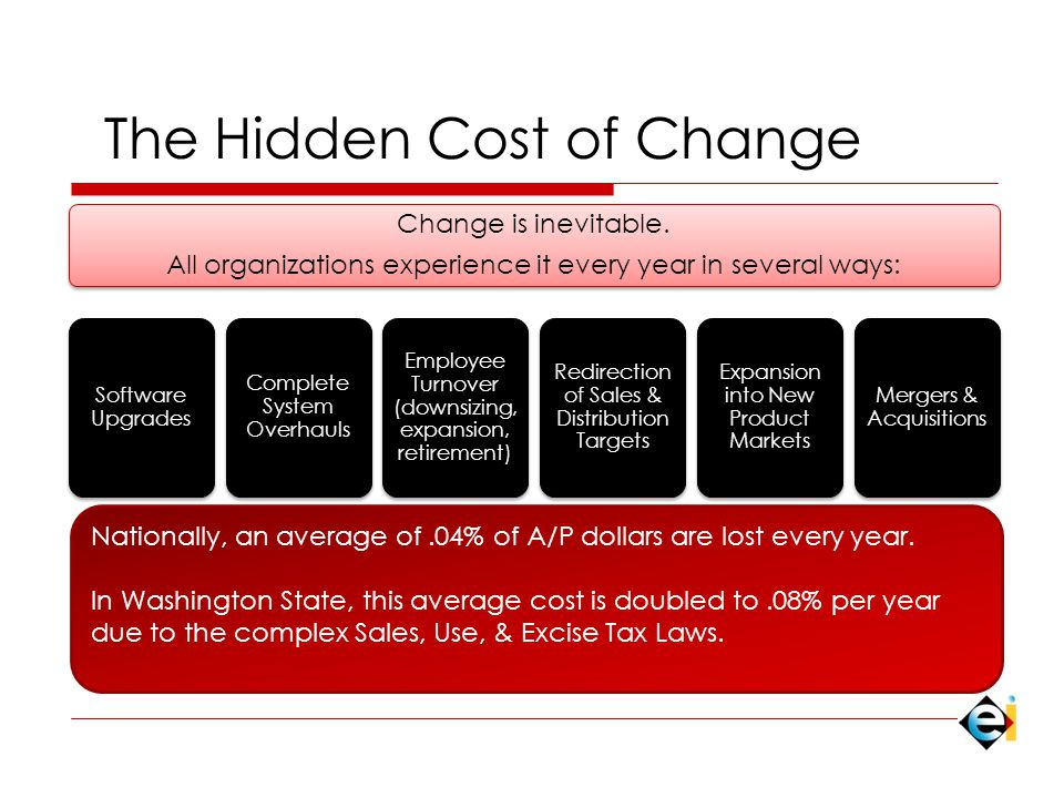 The Hidden Cost of Change Change is inevitable.