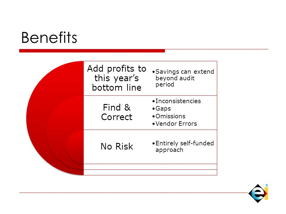 Benefits Add profits to this year's bottom line Find & Correct No Risk Savings can extend beyond audit period Inconsistencies Gaps Omissions Vendor Errors Entirely self-funded approach
