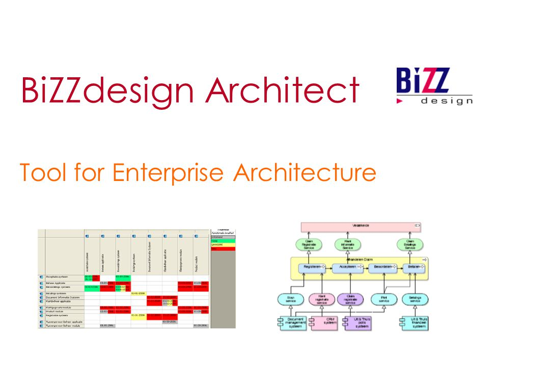 BiZZdesign Architect Tool for Enterprise Architecture