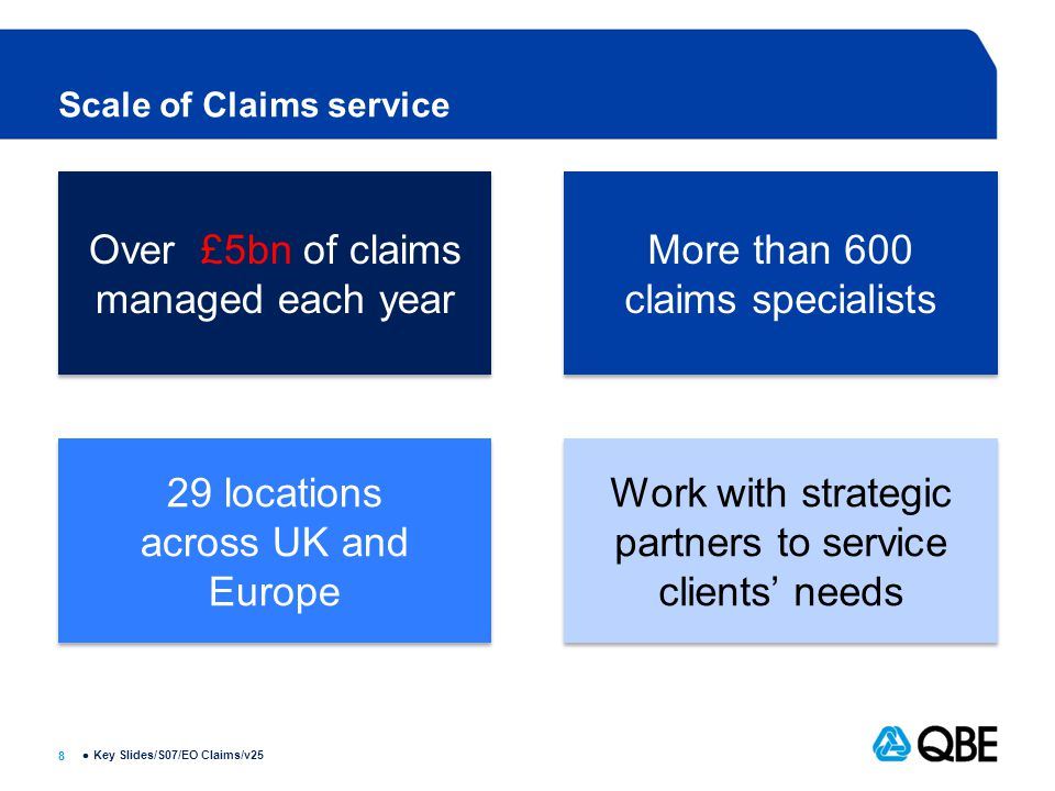 8  Scale of Claims service Work with strategic partners to service clients' needs 29 locations across UK and Europe More than 600 claims specialists Over £5bn of claims managed each year Key Slides/S07/EO Claims/v25