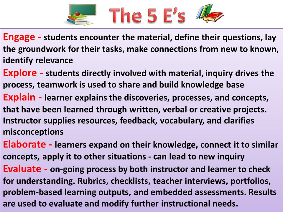 Engage - students encounter the material, define their questions, lay the groundwork for their tasks, make connections from new to known, identify relevance Explore - students directly involved with material, inquiry drives the process, teamwork is used to share and build knowledge base Explain - learner explains the discoveries, processes, and concepts, that have been learned through written, verbal or creative projects.