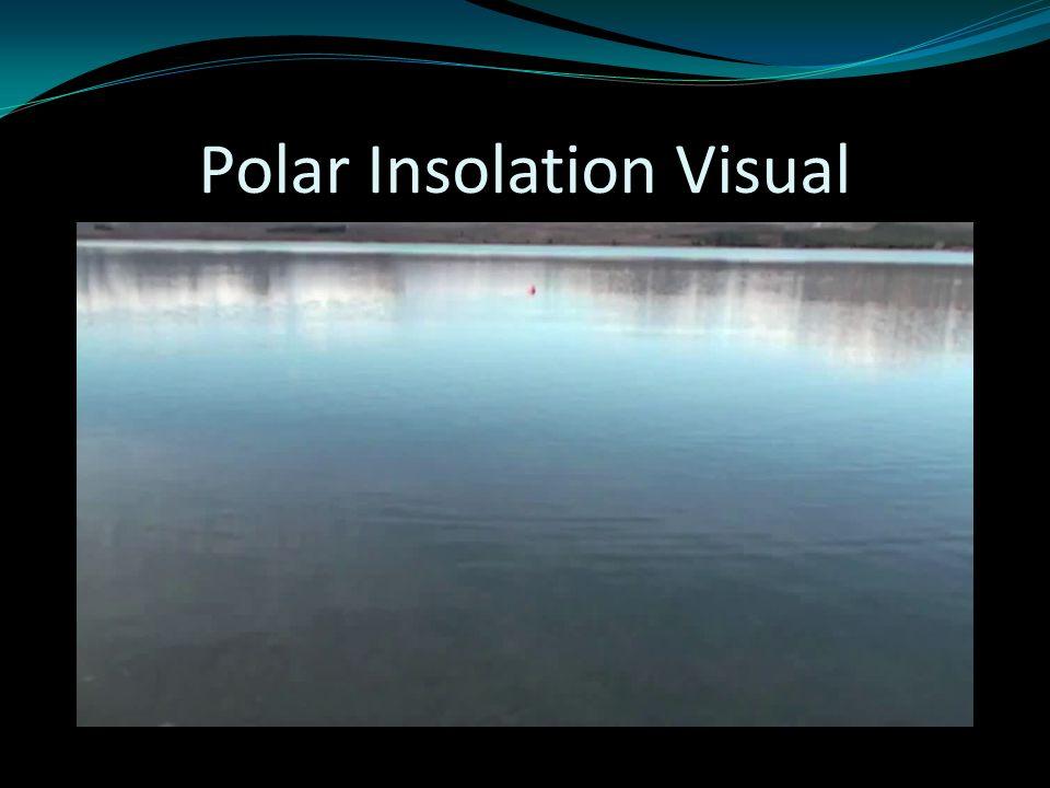 Polar Insolation Visual