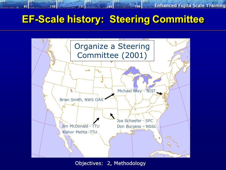 EF-Scale history: Steering Committee Organize a Steering Committee (2001) Jim McDonald - TTU Joe Schaefer - SPC Brian Smith, NWS OAX Michael Riley - NIST Objectives: 2, Methodology Kishor Mehta -TTU Don Burgess – NSSL