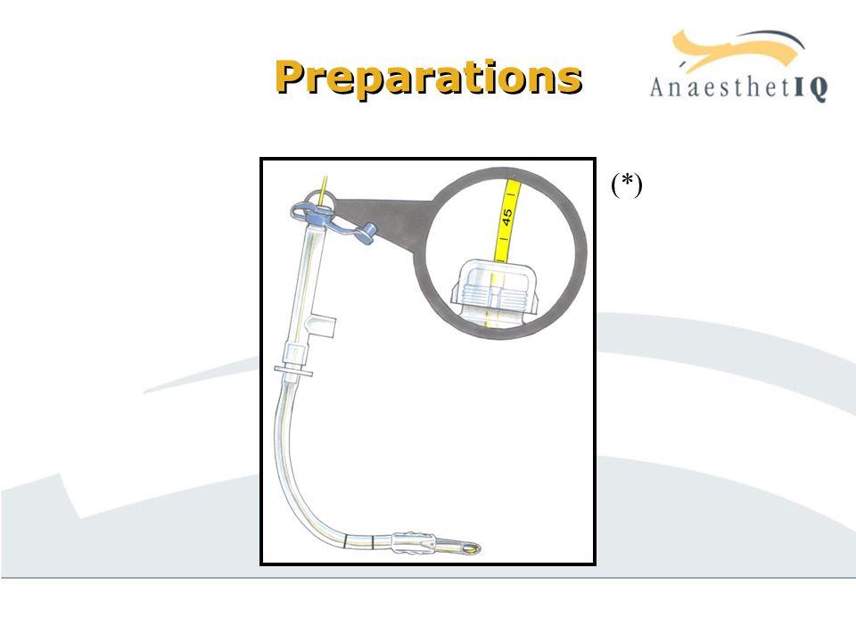 Preparations (*)