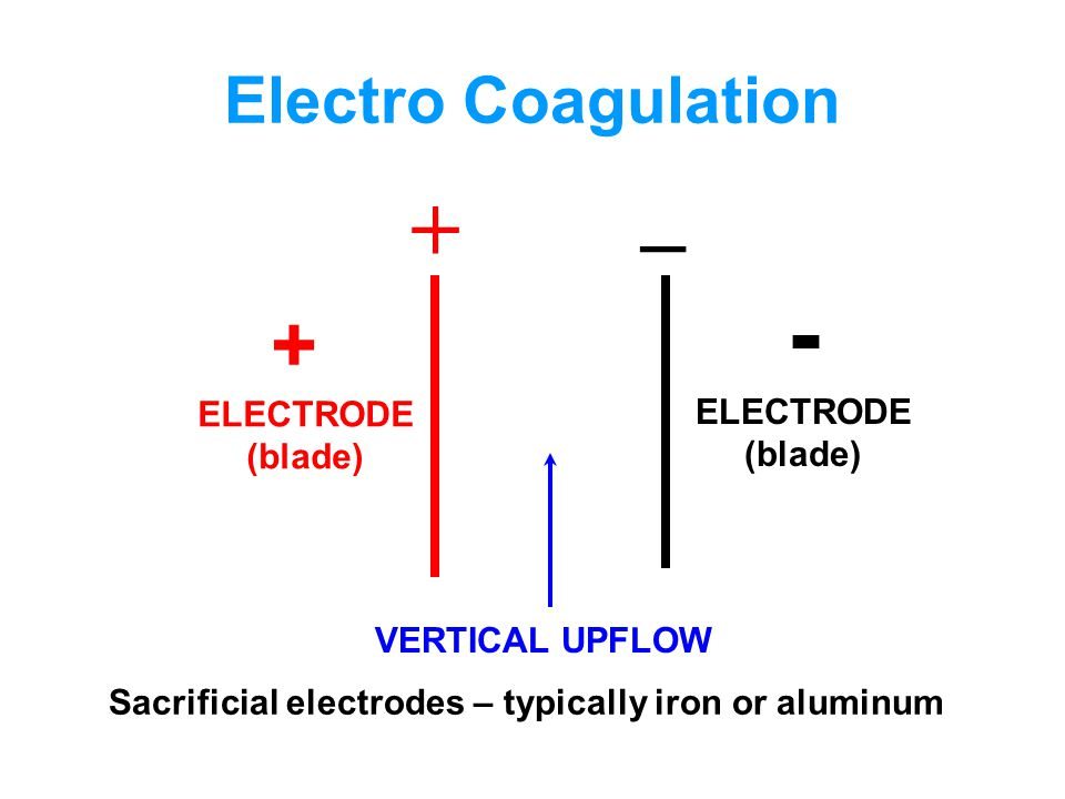 + _ VERTICAL UPFLOW + ELECTRODE (blade) - ELECTRODE (blade) Sacrificial electrodes – typically iron or aluminum