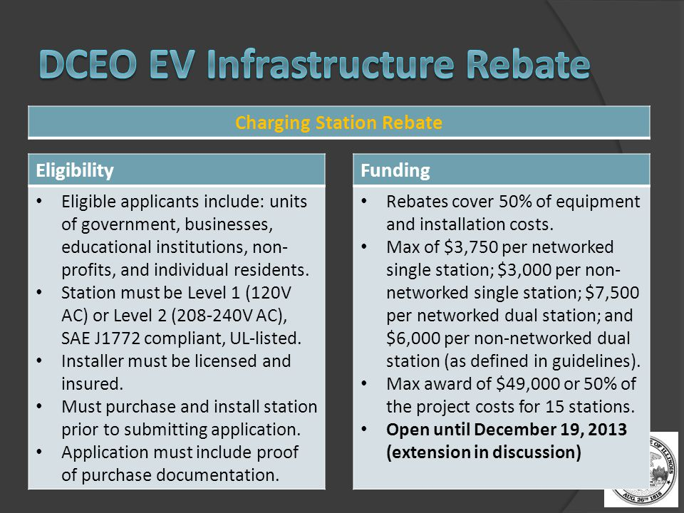 Charging Station Rebate Funding Rebates cover 50% of equipment and installation costs.