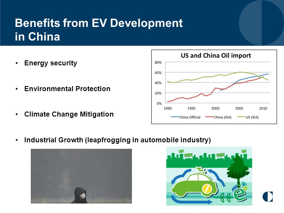 Benefits from EV Development in China Energy security Environmental Protection Climate Change Mitigation Industrial Growth (leapfrogging in automobile