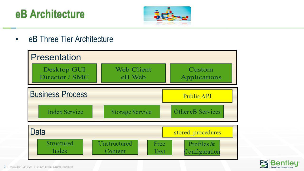 3 | WWW.BENTLEY.COM | © 2014 Bentley Systems, Incorporated eB Architecture eB Three Tier Architecture Business Process Index ServiceStorage Service Ot
