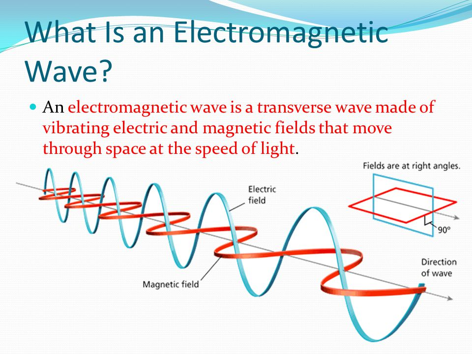 What Is an Electromagnetic Wave? An electromagnetic wave is a transverse wave made of vibrating electric and magnetic fields that move through space a