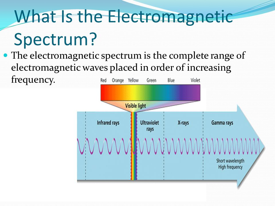 What Is the Electromagnetic Spectrum? The electromagnetic spectrum is the complete range of electromagnetic waves placed in order of increasing freque
