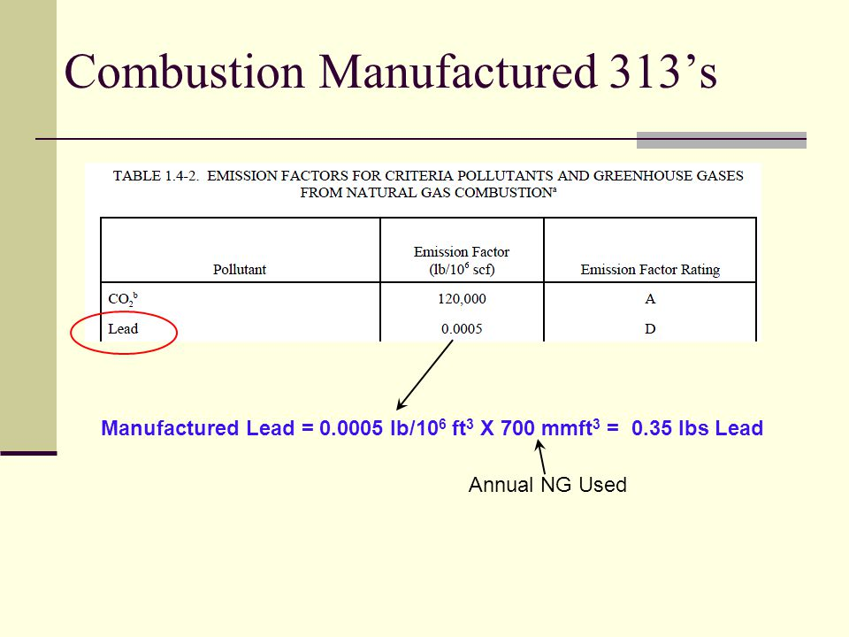 Combustion Manufactured 313's Manufactured Lead = 0.0005 lb/10 6 ft 3 X 700 mmft 3 = 0.35 lbs Lead Annual NG Used