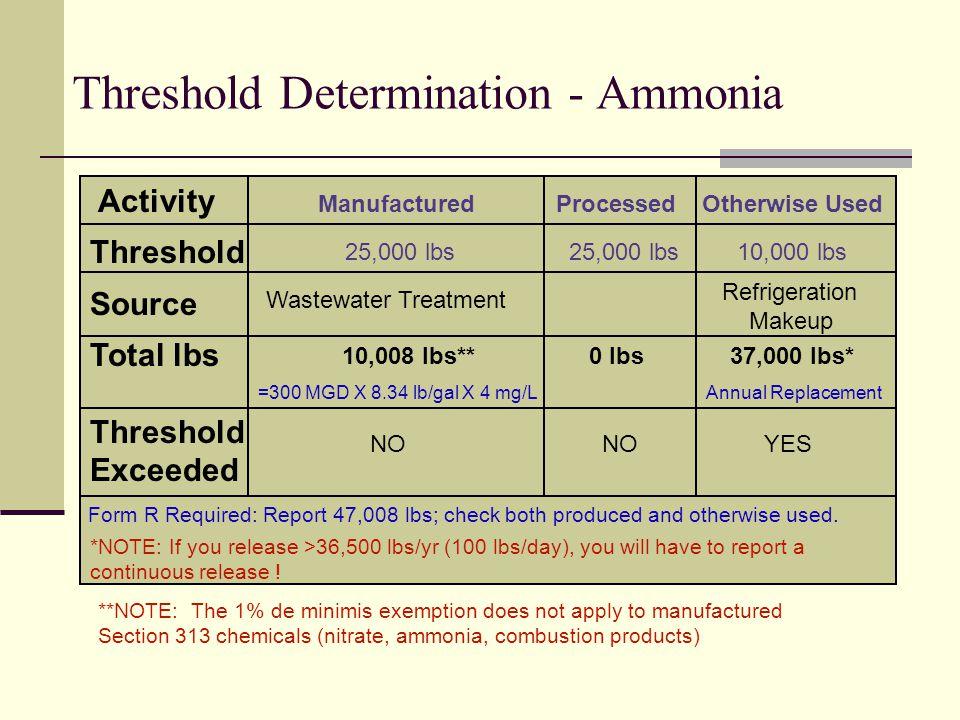 Combustion Manufactured 313's AP-42 NG 25,000 lb Threshold (Unless PBT) PACs
