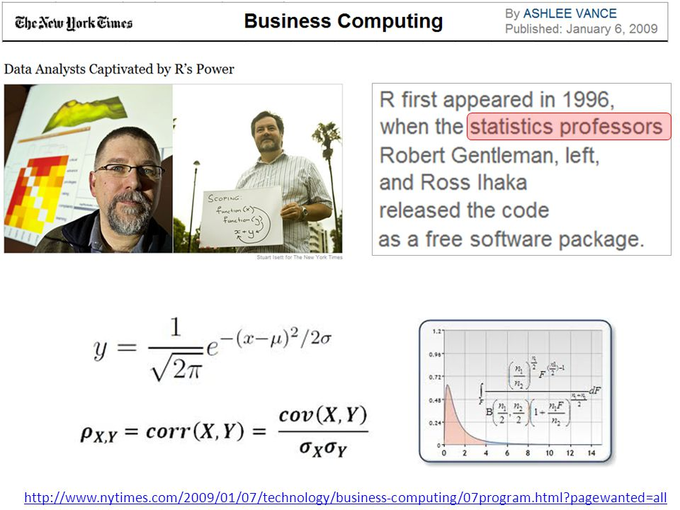 http://www.nytimes.com/2009/01/07/technology/business-computing/07program.html pagewanted=all