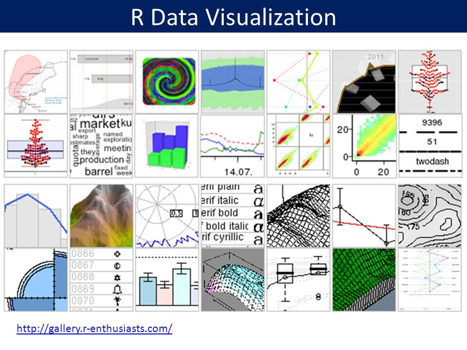 R Data Visualization