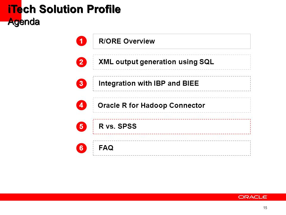 15 iTech Solution Profile Agenda R/ORE Overview 1 4 Integration with IBP and BIEE 3 2 5 R vs. SPSS 6 FAQ Oracle R for Hadoop Connector XML output gene