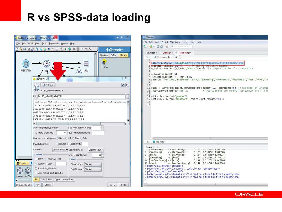 R vs SPSS-data loading