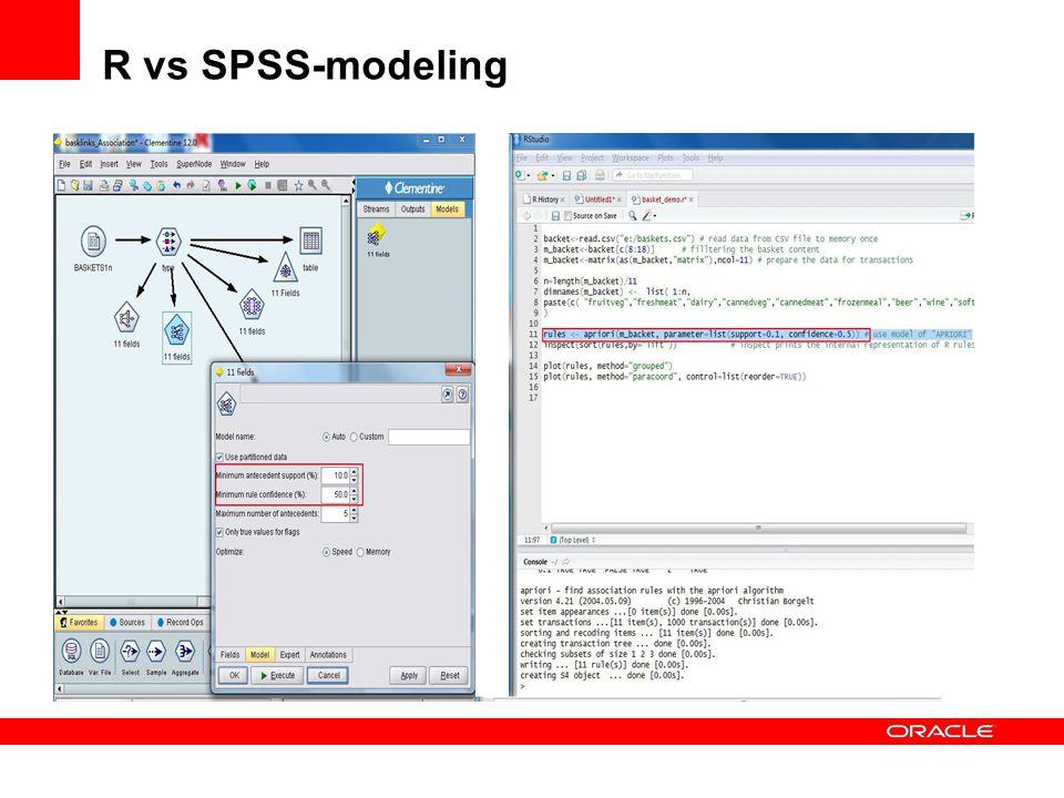 R vs SPSS-modeling