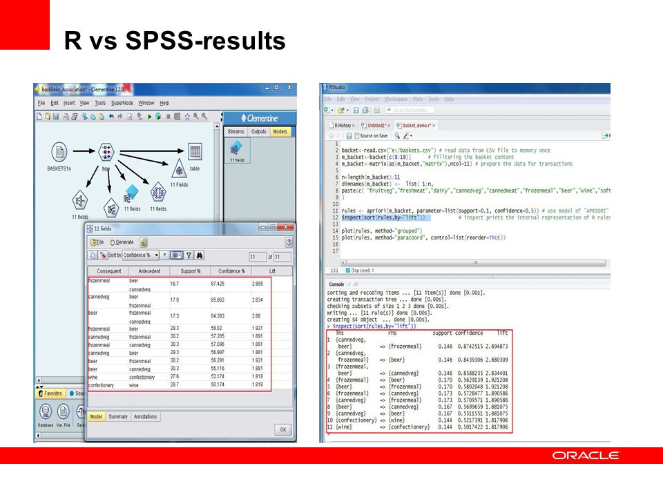 R vs SPSS-results