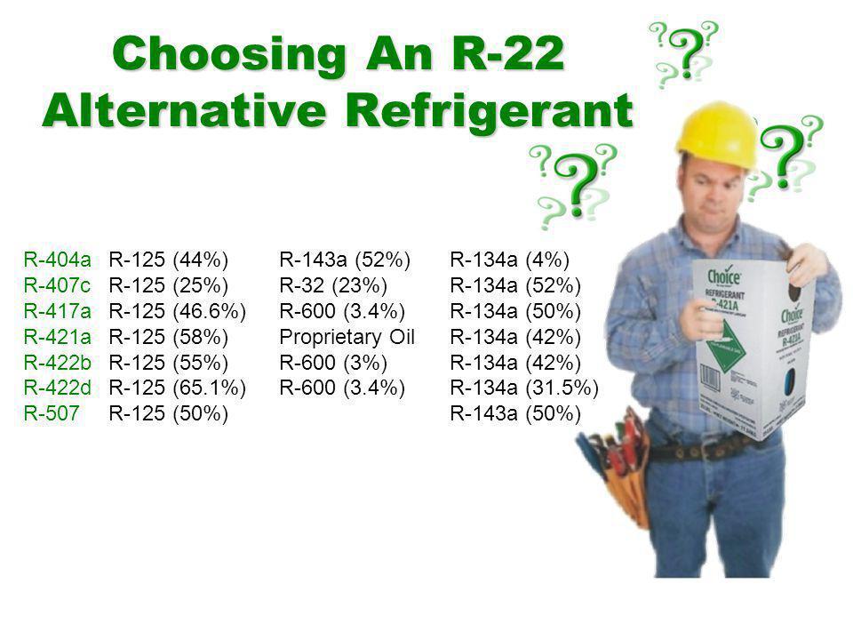Choosing An R-22 Alternative Refrigerant R-404aR-125 (44%)R-143a (52%)R-134a (4%) R-407cR-125 (25%)R-32 (23%)R-134a (52%) R-417aR-125 (46.6%)R-600 (3.