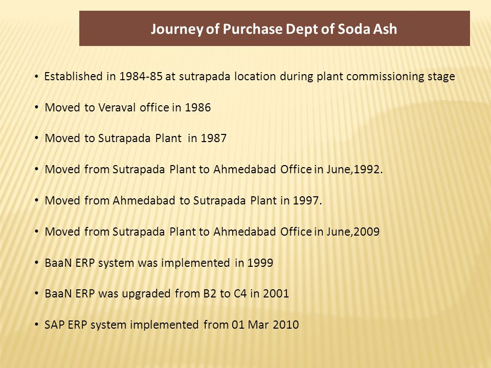 Process Flow for R&M Items: Spend - 40 Crs