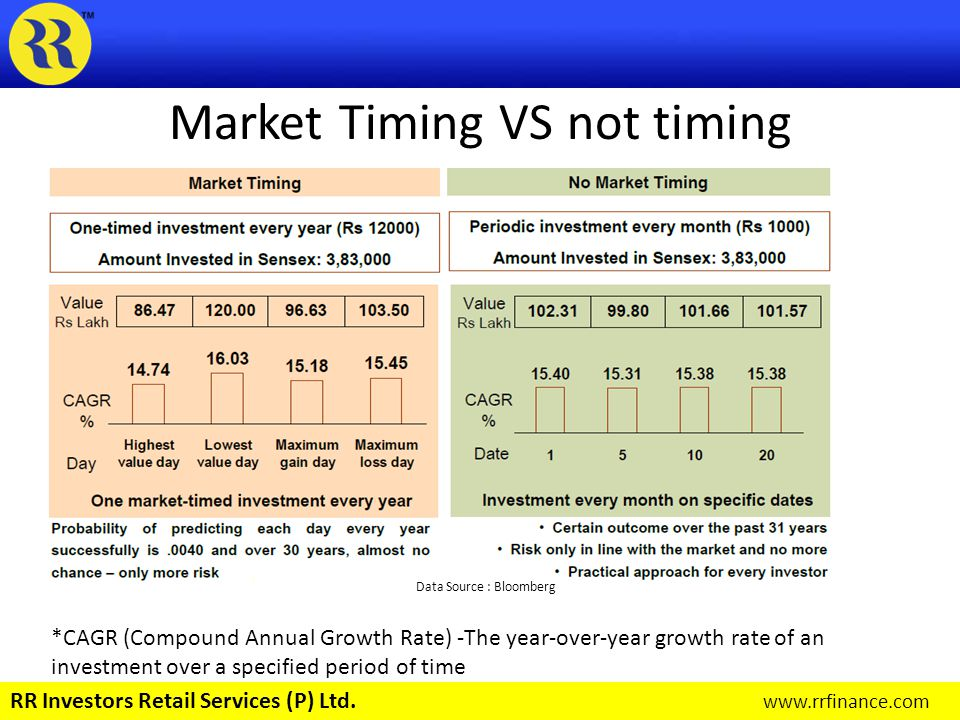 Thank You RR Investors Retail Services Pvt.Ltd.