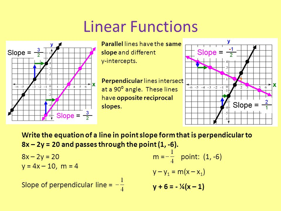 Linear Functions Parallel lines have the same slope and different y-intercepts. Perpendicular lines intersect at a 90⁰ angle. These lines have opposit