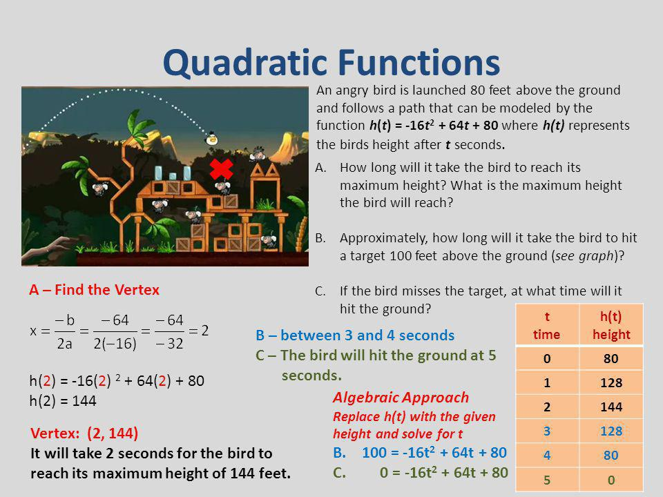 Quadratic Functions An angry bird is launched 80 feet above the ground and follows a path that can be modeled by the function h(t) = -16t 2 + 64t + 80