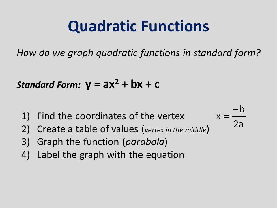 Quadratic Functions How do we graph quadratic functions in standard form? Standard Form: y = ax 2 + bx + c 1)Find the coordinates of the vertex 2)Crea