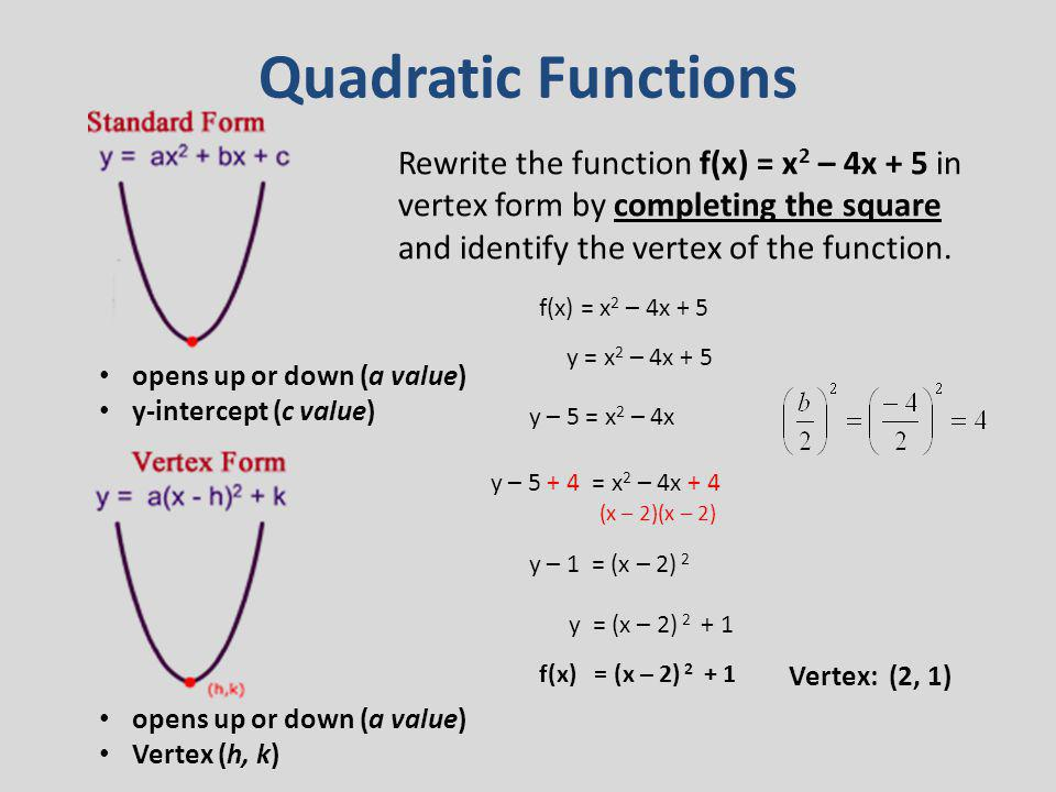 Quadratic Functions opens up or down (a value) y-intercept (c value) opens up or down (a value) Vertex (h, k) Rewrite the function f(x) = x 2 – 4x + 5