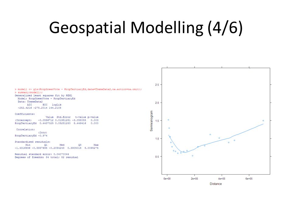 Geospatial Modelling (4/6)
