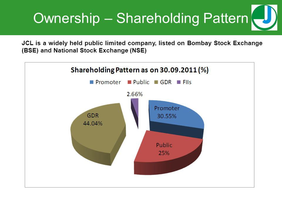 Ownership – Shareholding Pattern JCL is a widely held public limited company, listed on Bombay Stock Exchange (BSE) and National Stock Exchange (NSE)