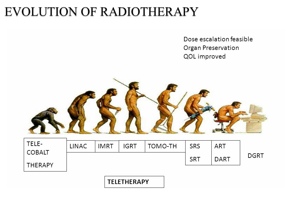 TELE- COBALT THERAPY LINAC IMRT IGRTTOMO-TH SRS SRT ART DART EVOLUTION OF RADIOTHERAPY TELETHERAPY Dose escalation feasible Organ Preservation QOL improved DGRT