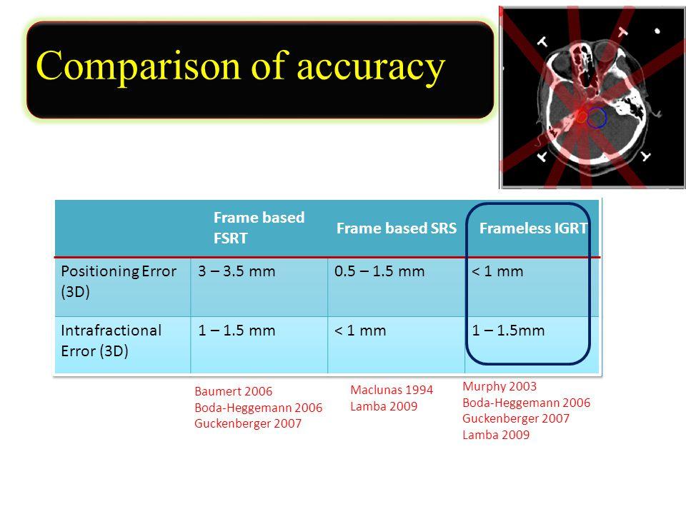 Comparison of accuracy Baumert 2006 Boda-Heggemann 2006 Guckenberger 2007 Maclunas 1994 Lamba 2009 Murphy 2003 Boda-Heggemann 2006 Guckenberger 2007 Lamba 2009