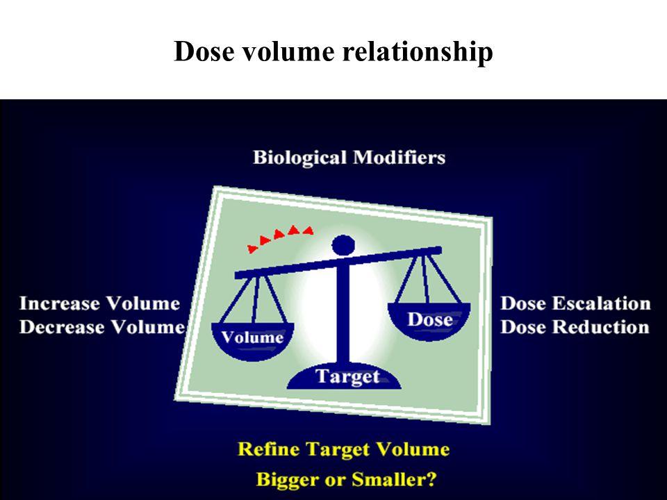 Dose volume relationship