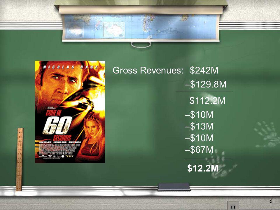 3 Gross Revenues: $242M –$129.8M –$13M $112.2M $12.2M –$10M –$67M