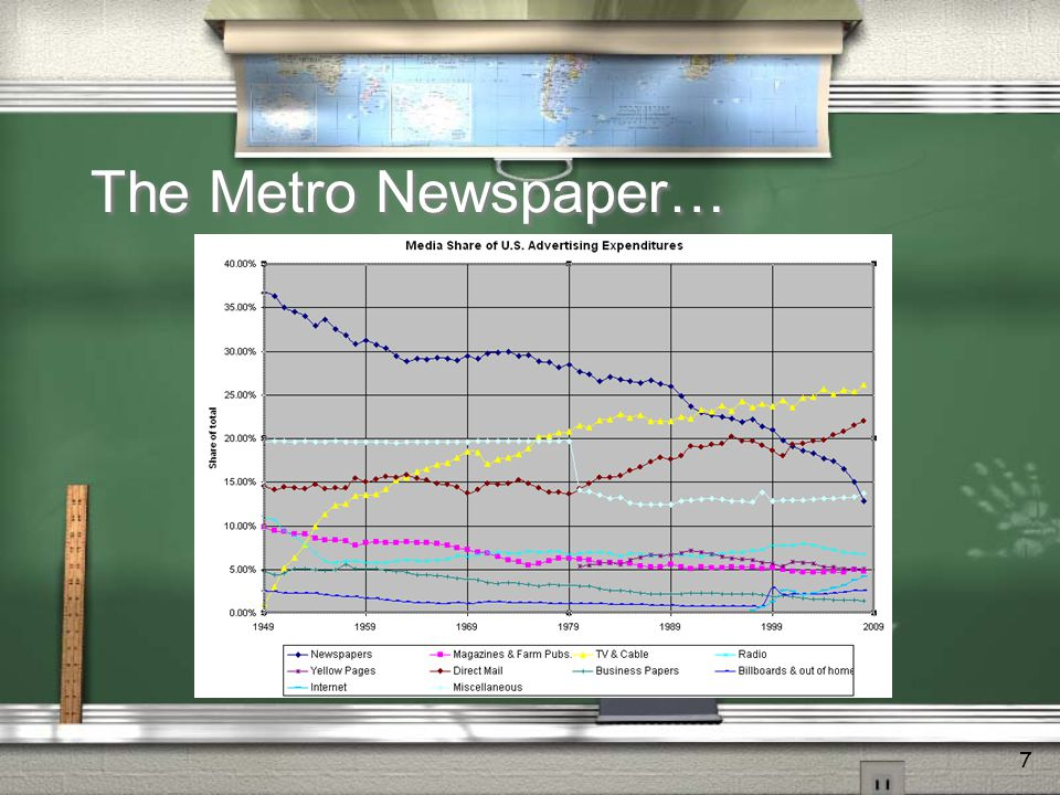 7 The Metro Newspaper…