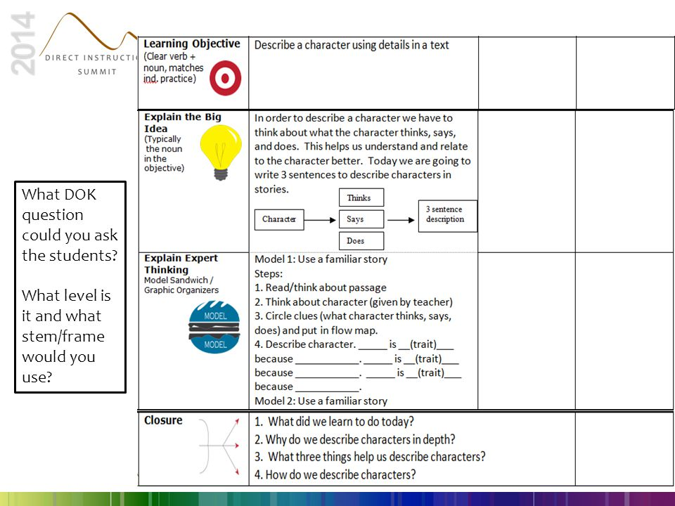 What DOK question could you ask the students? What level is it and what stem/frame would you use?