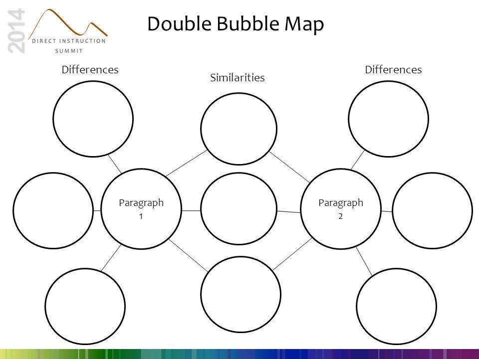Paragraph 1 Paragraph 2 Double Bubble Map Similarities Differences