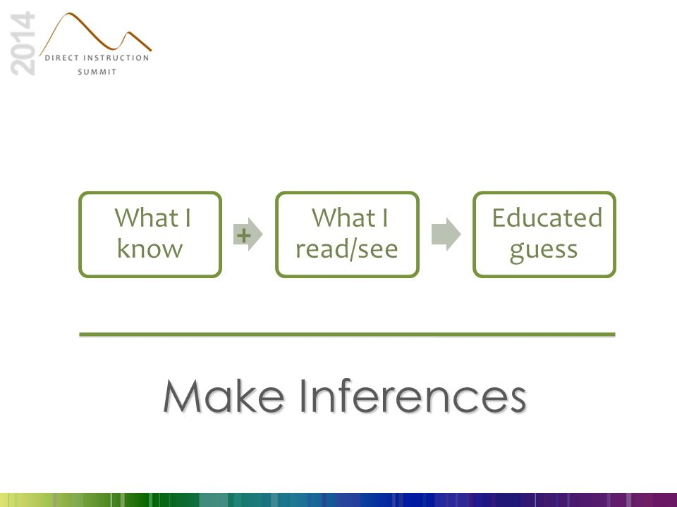 Make Inferences What I know + What I read/see Educated guess