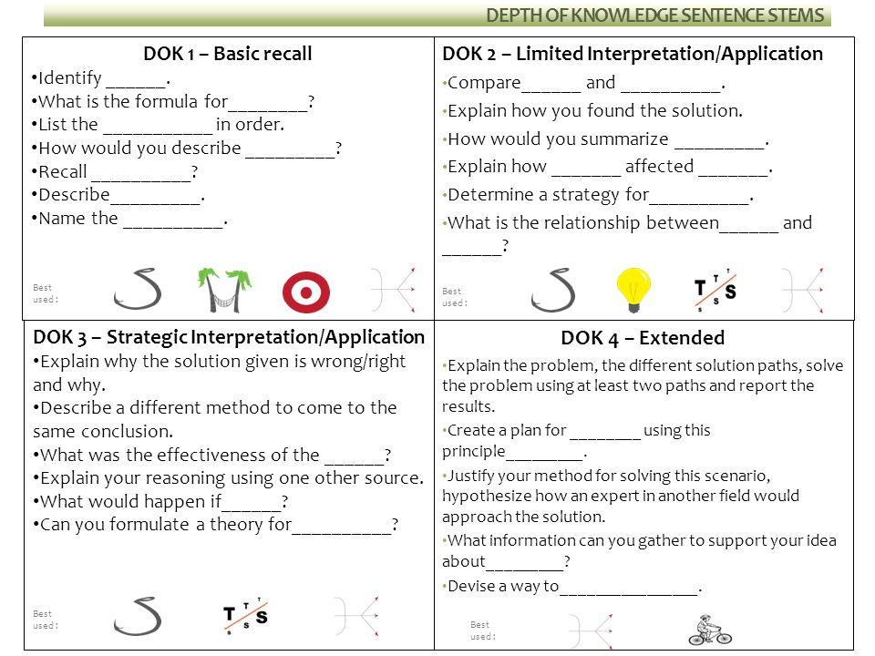 DEPTH OF KNOWLEDGE SENTENCE STEMS DOK 2 – Limited Interpretation/Application Compare______ and __________. Explain how you found the solution. How wou