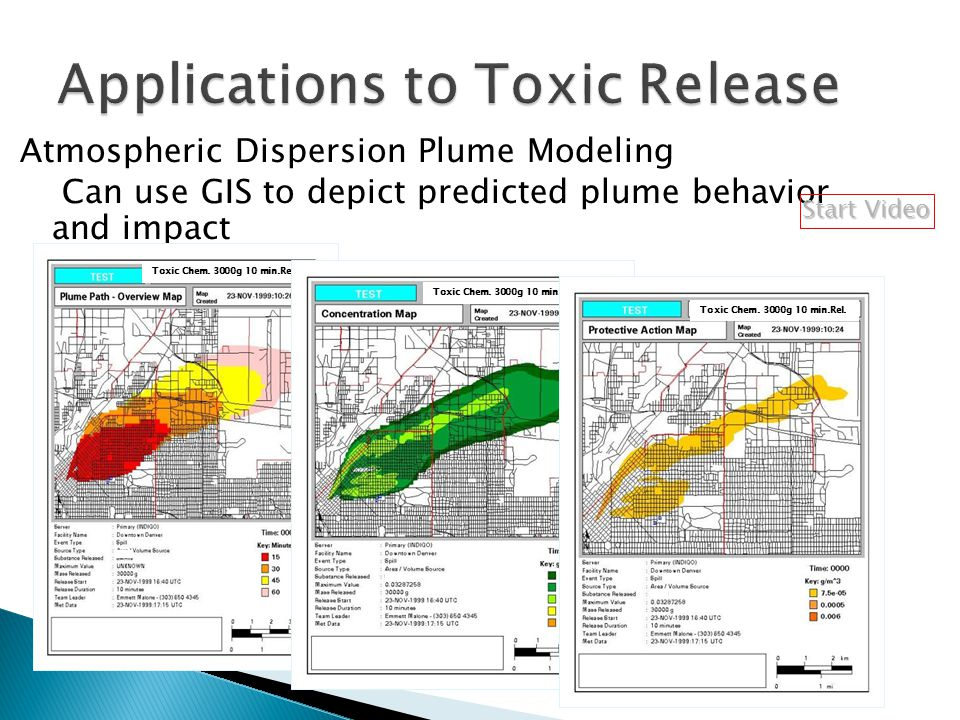 Atmospheric Dispersion Plume Modeling Can use GIS to depict predicted plume behavior and impact Toxic Chem. 3000g 10 min.Rel. Start Video Start Video