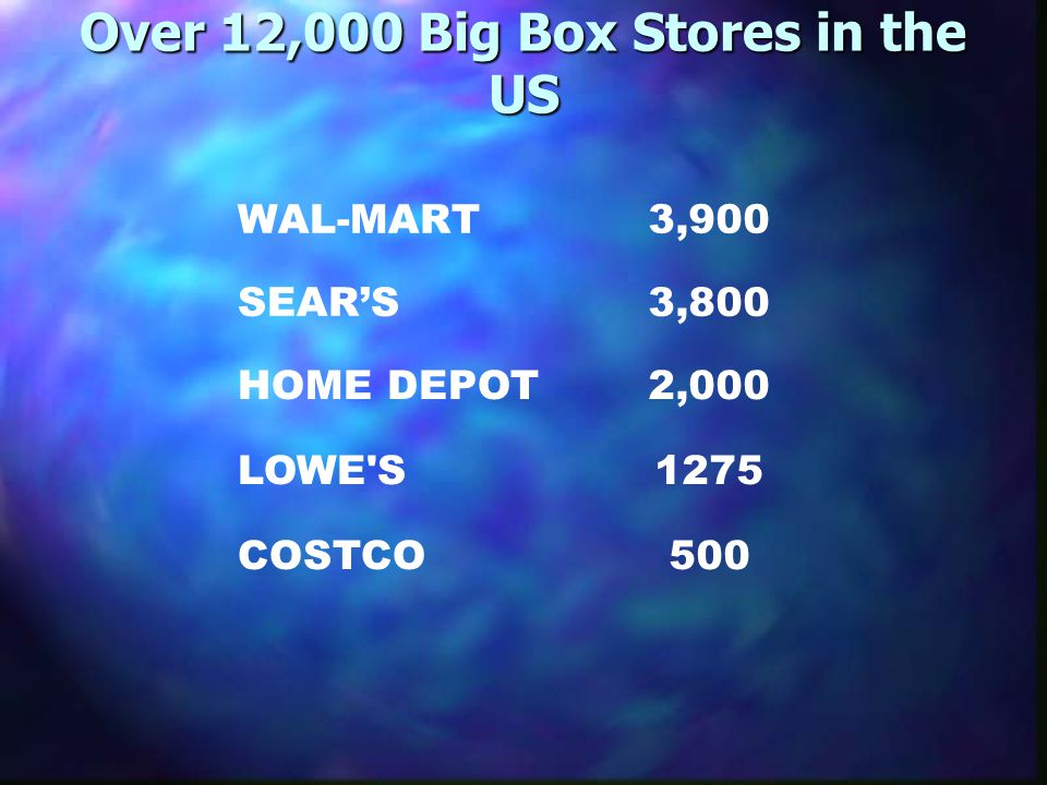 Over 12,000 Big Box Stores in the US WAL-MART3,900 SEAR'S3,800 HOME DEPOT2,000 LOWE S1275 COSTCO500