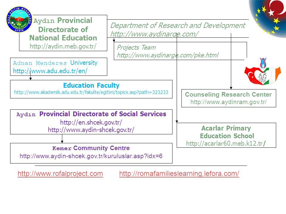 Aydın Provincial Directorate of National Education http://aydin.meb.gov.tr/ Department of Research and Development http://www.aydinarge.com/ http://www.rofalproject.comhttp://www.rofalproject.com http://romafamilieslearning.lefora.com/http://romafamilieslearning.lefora.com/ County Clare Vocational Education Committee http://www.clarefamilylearning.org PARTNER REGION 2 PARTNER REGION 1