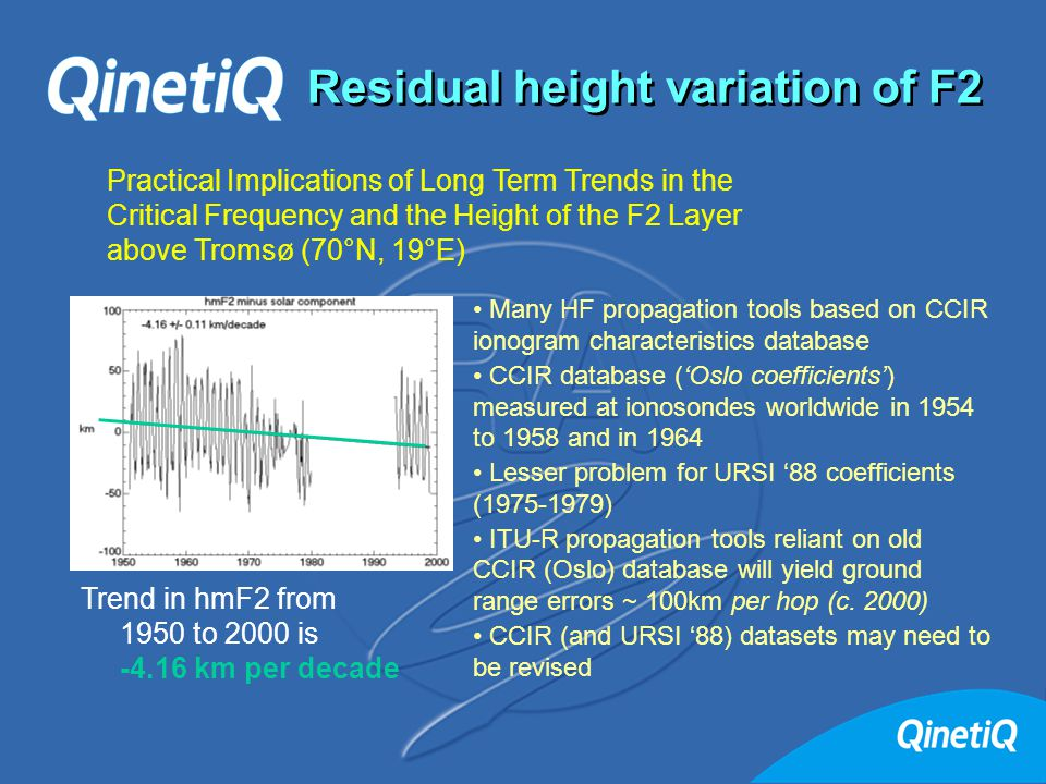 Residual height variation of F2 Trend in hmF2 from 1950 to 2000 is -4.16 km per decade Practical Implications of Long Term Trends in the Critical Frequency and the Height of the F2 Layer above Tromsø (70°N, 19°E) Many HF propagation tools based on CCIR ionogram characteristics database CCIR database ('Oslo coefficients') measured at ionosondes worldwide in 1954 to 1958 and in 1964 Lesser problem for URSI '88 coefficients (1975-1979) ITU-R propagation tools reliant on old CCIR (Oslo) database will yield ground range errors ~ 100km per hop (c.