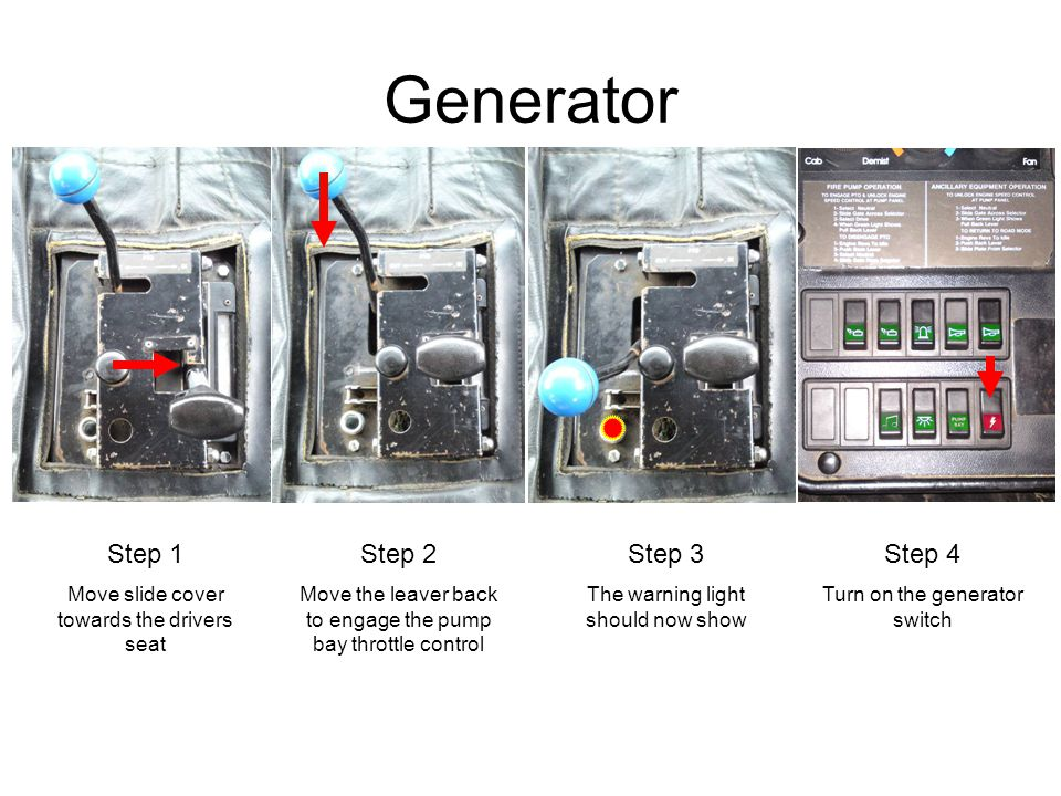 Generator Step 1 Move slide cover towards the drivers seat Step 2 Move the leaver back to engage the pump bay throttle control Step 3 The warning light should now show Step 4 Turn on the generator switch