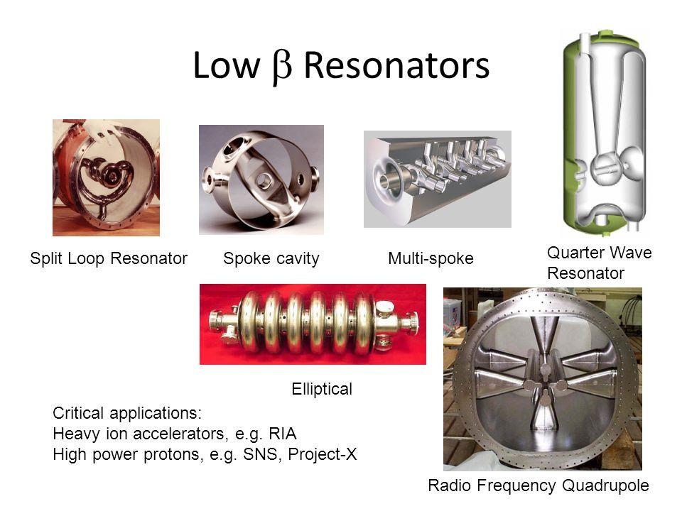 Low  Resonators Quarter Wave Resonator Radio Frequency Quadrupole Elliptical Split Loop ResonatorSpoke cavityMulti-spoke Critical applications: Heavy ion accelerators, e.g.