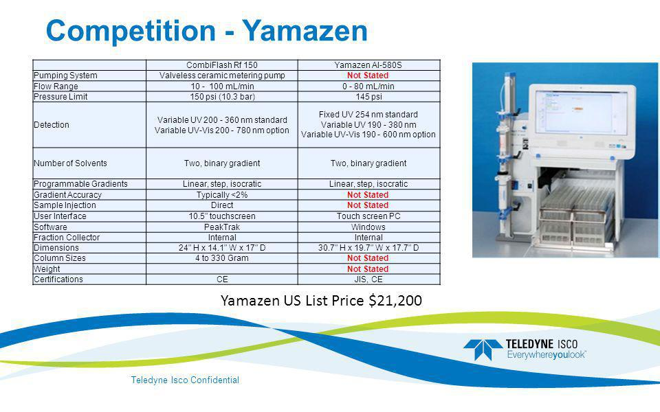 Competition - Yamazen CombiFlash Rf 150Yamazen AI-580S Pumping SystemValveless ceramic metering pumpNot Stated Flow Range10 - 100 mL/min0 - 80 mL/min