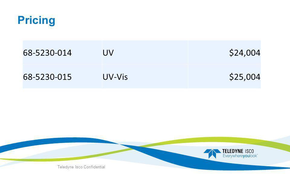 Pricing 68-5230-014UV$24,004 68-5230-015UV-Vis$25,004 Teledyne Isco Confidential
