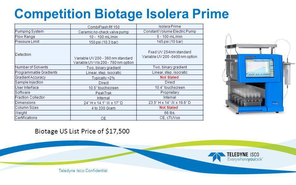 Competition Biotage Isolera Prime CombiFlash Rf 150 Isolera Prime Pumping System Ceramic no-check valve pump Constant Volume Electric Pump Flow Range